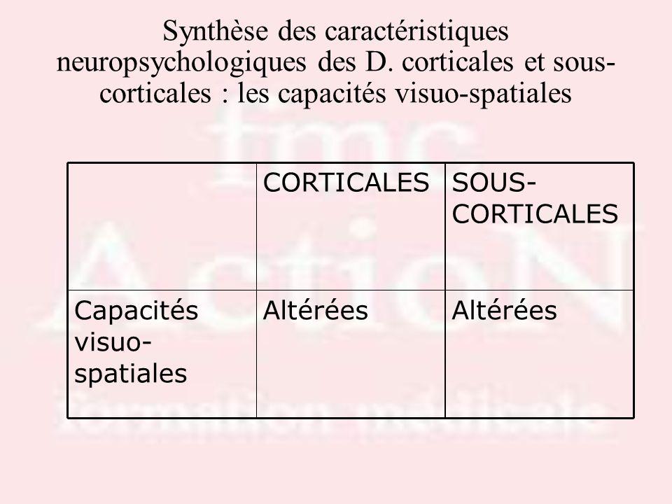 Drs S.LOTTON & R.THIRION Synthèse des caractéristiques neuropsychologiques des D. corticales et sous-corticales : les capacités visuo-spatiales.