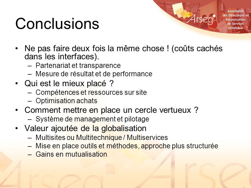 Conclusions Ne pas faire deux fois la même chose ! (coûts cachés dans les interfaces). Partenariat et transparence.