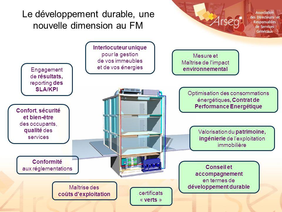 Le développement durable, une nouvelle dimension au FM