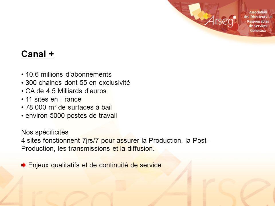 Canal + 10.6 millions d'abonnements 300 chaines dont 55 en exclusivité