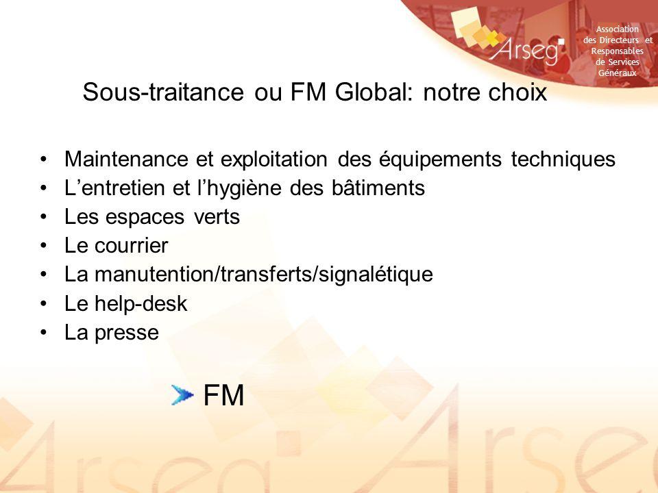 Sous-traitance ou FM Global: notre choix