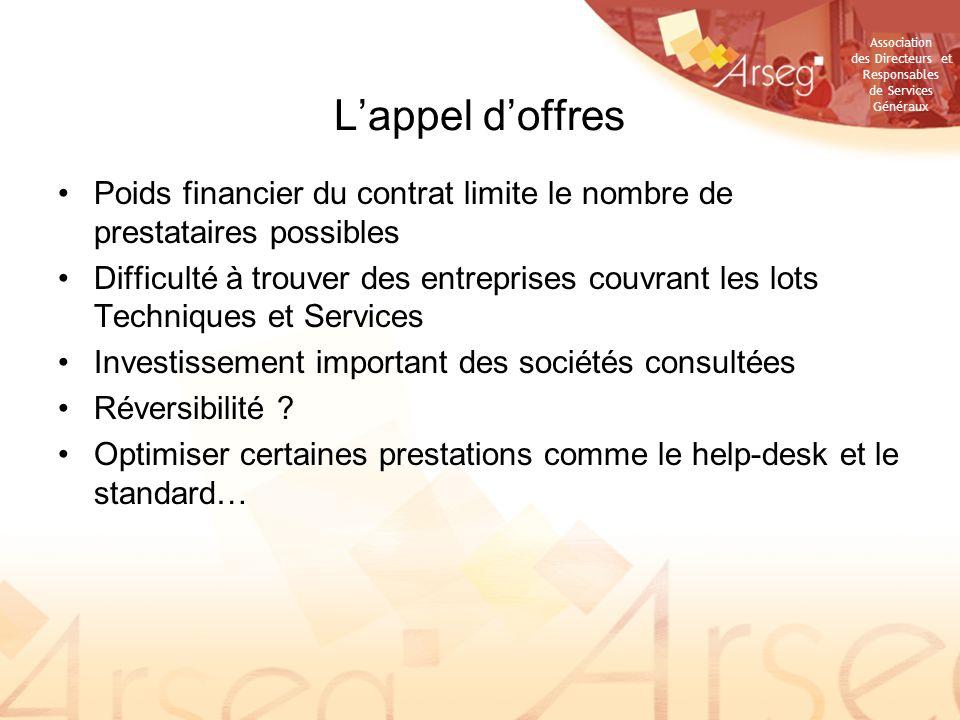 L'appel d'offresPoids financier du contrat limite le nombre de prestataires possibles.