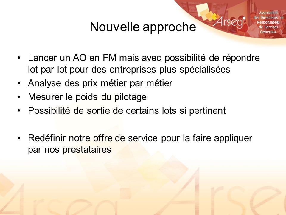 Nouvelle approche Lancer un AO en FM mais avec possibilité de répondre lot par lot pour des entreprises plus spécialisées.