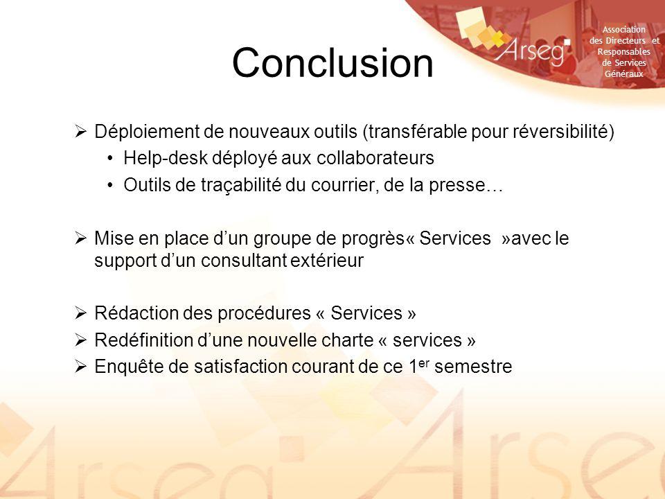ConclusionDéploiement de nouveaux outils (transférable pour réversibilité) Help-desk déployé aux collaborateurs.