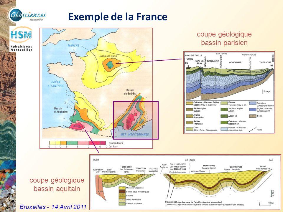 Exemple de la France coupe géologique bassin parisien coupe géologique