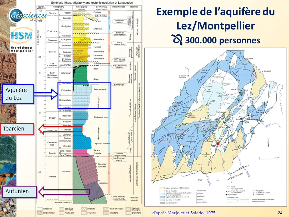 Exemple de l'aquifère du Lez/Montpellier  300.000 personnes