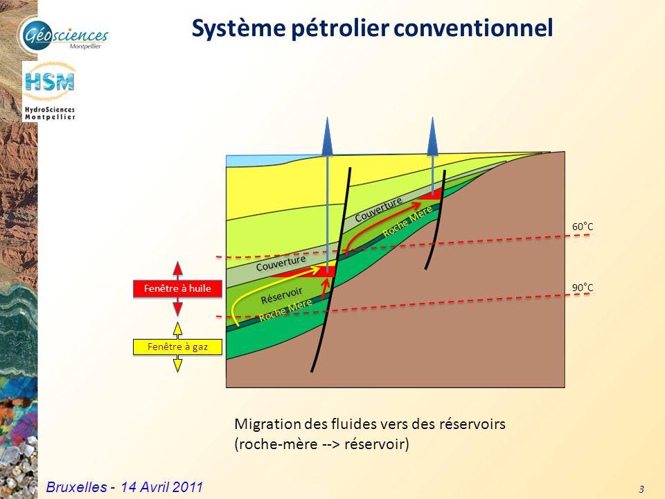 Système pétrolier conventionnel