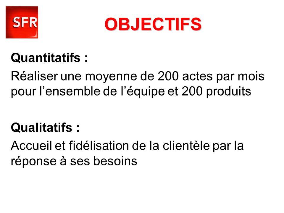 OBJECTIFS Quantitatifs :