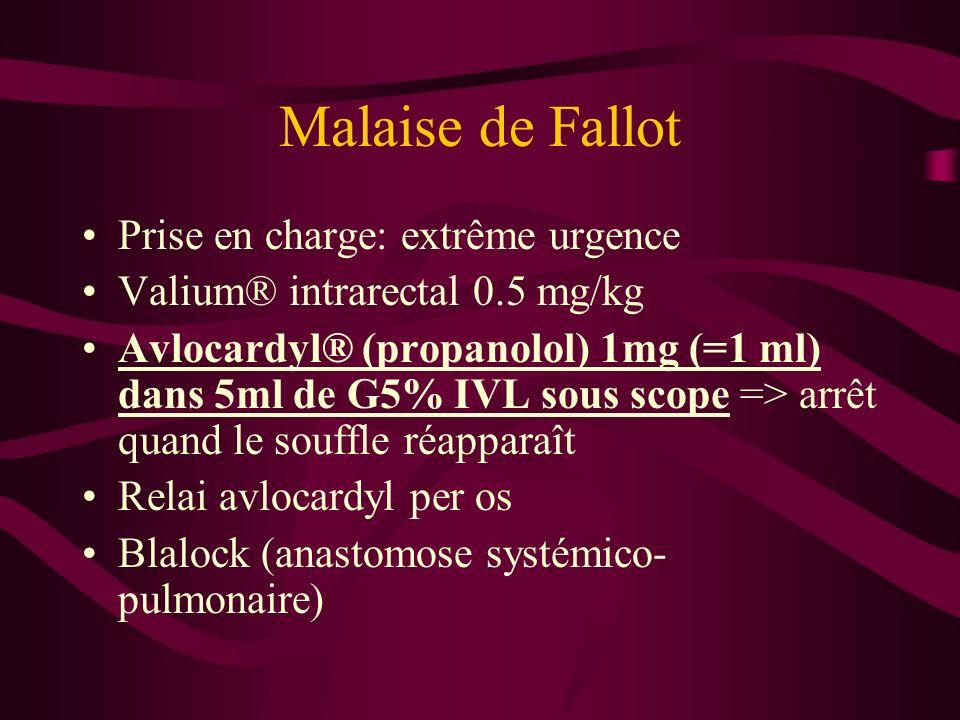Malaise de Fallot Prise en charge: extrême urgence
