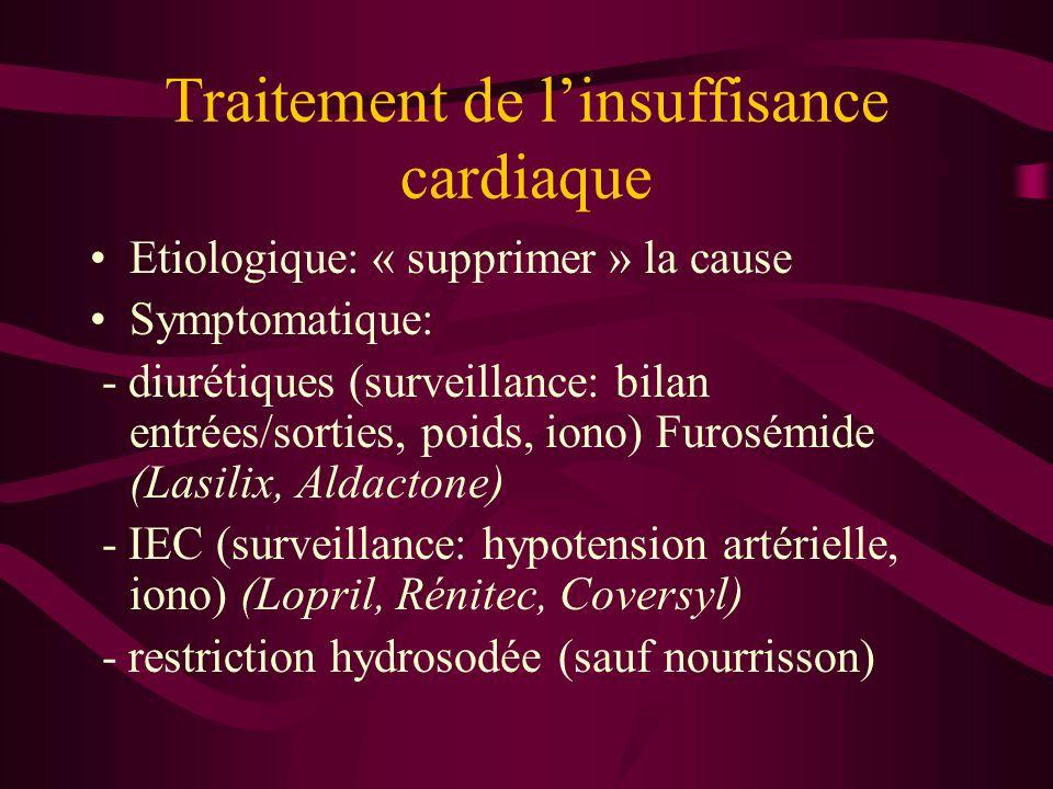 Traitement de l'insuffisance cardiaque
