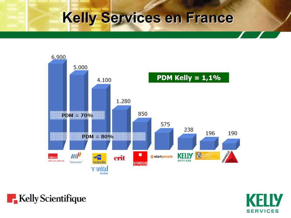 Kelly Services en France