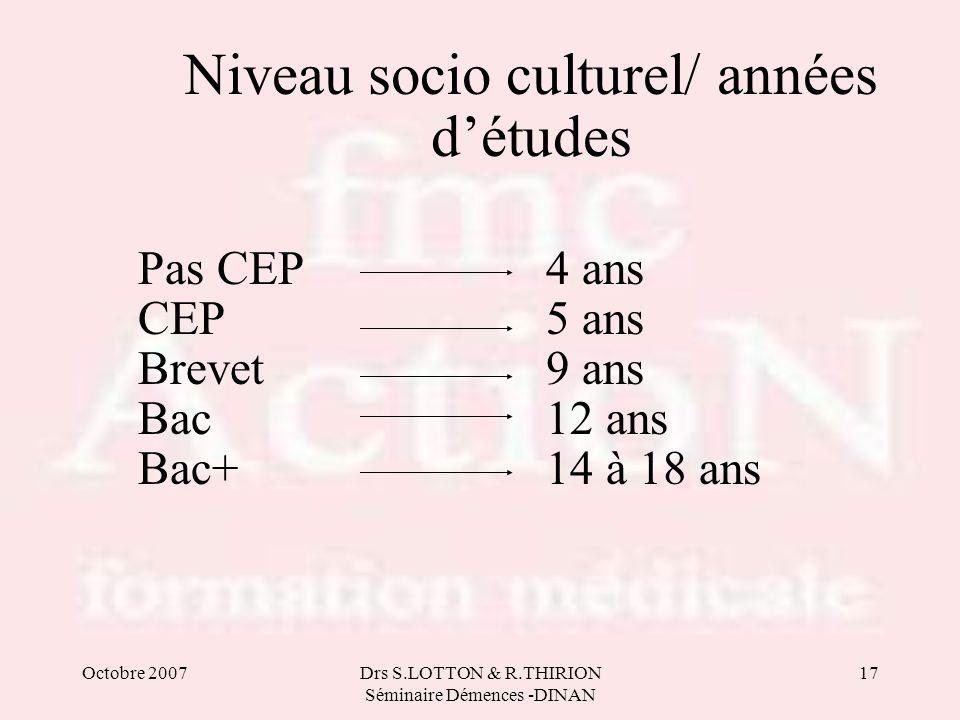 Niveau socio culturel/ années d'études