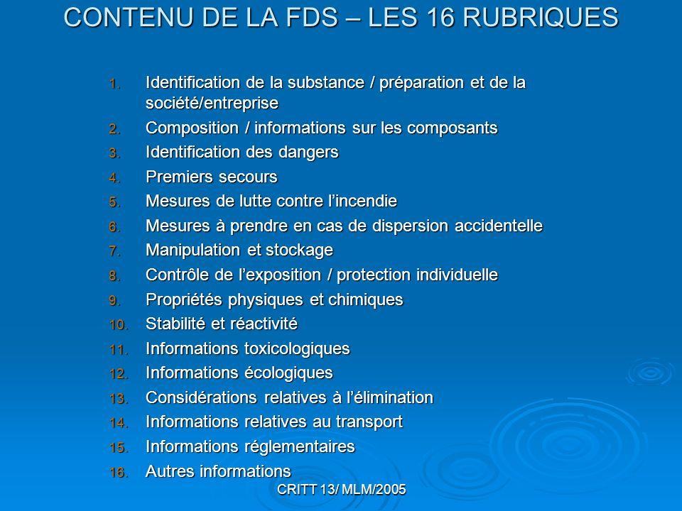 CONTENU DE LA FDS – LES 16 RUBRIQUES