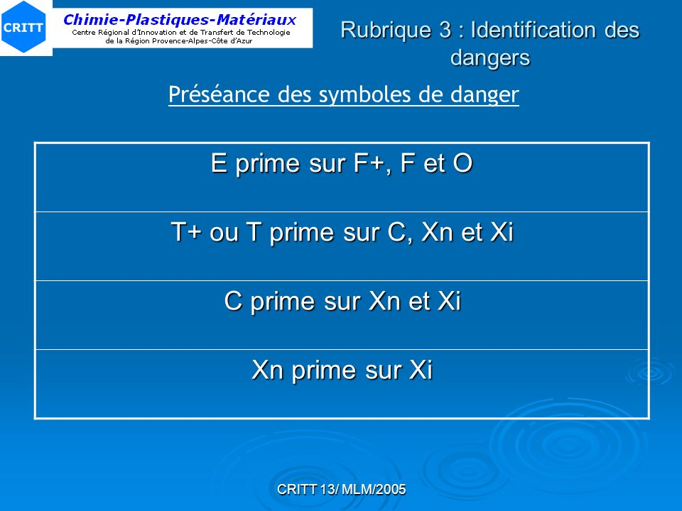 Rubrique 3 : Identification des dangers