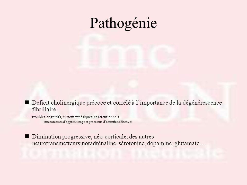Drs S.LOTTON & R.THIRION Pathogénie. Deficit cholinergique précoce et corrélé à l'importance de la dégénérescence fibrillaire.