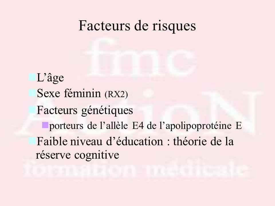 Facteurs de risques L'âge Sexe féminin (RX2) Facteurs génétiques
