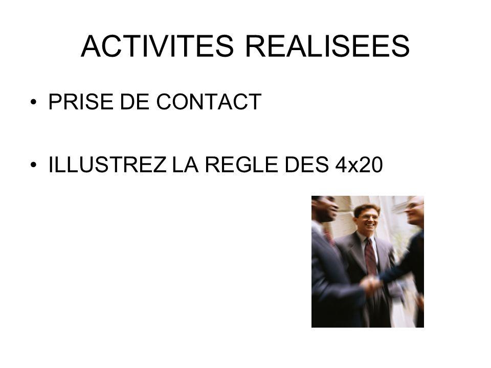 ACTIVITES REALISEES PRISE DE CONTACT ILLUSTREZ LA REGLE DES 4x20