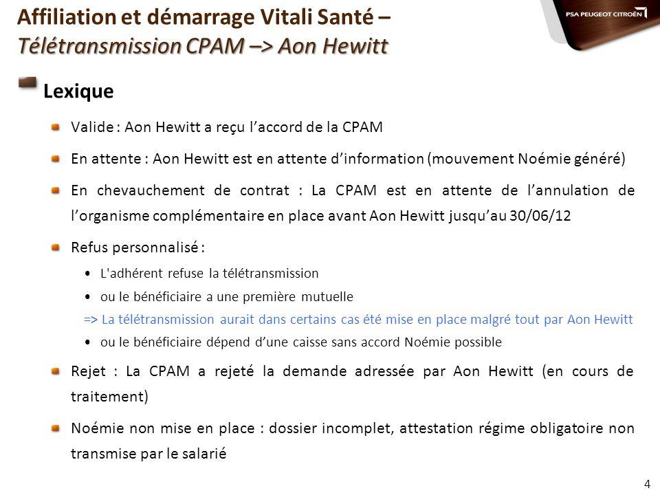 Affiliation et démarrage Vitali Santé – Télétransmission CPAM –> Aon Hewitt