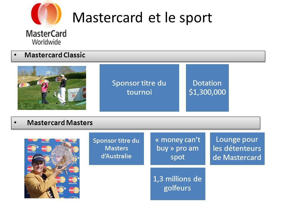 Mastercard et le sport Mastercard Classic