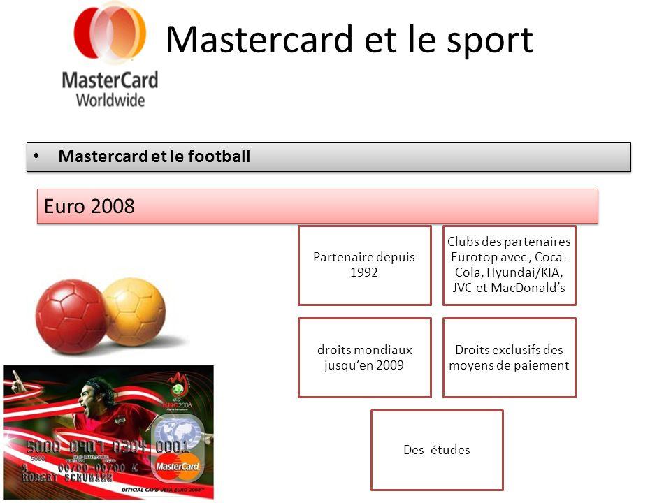 Mastercard et le sport Euro 2008 Mastercard et le football