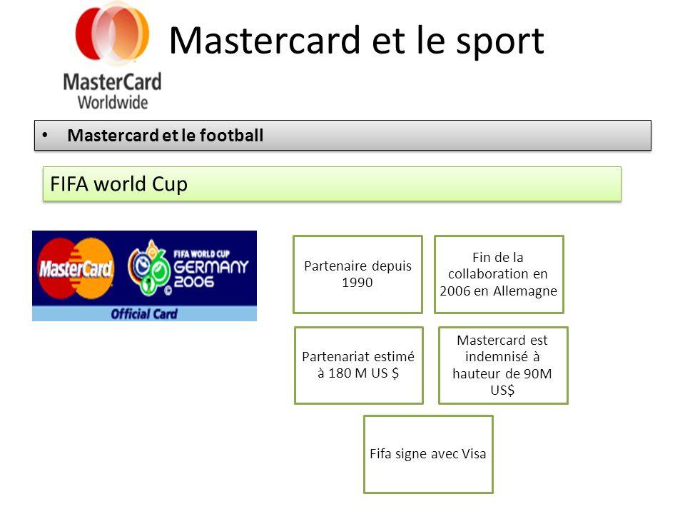 Mastercard et le sport FIFA world Cup Mastercard et le football