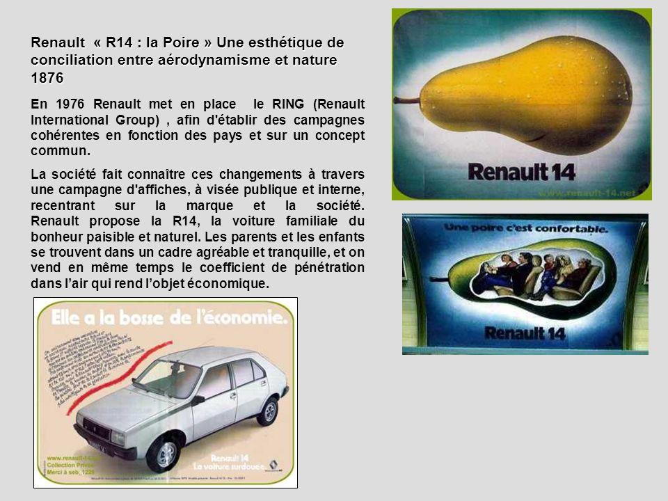 Renault « R14 : la Poire » Une esthétique de conciliation entre aérodynamisme et nature 1876