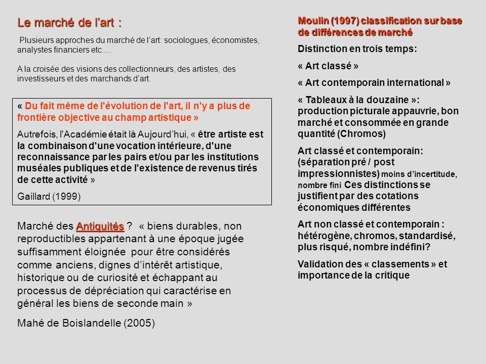 Le marché de l'art : Moulin (1997) classification sur base de différences de marché. Distinction en trois temps: