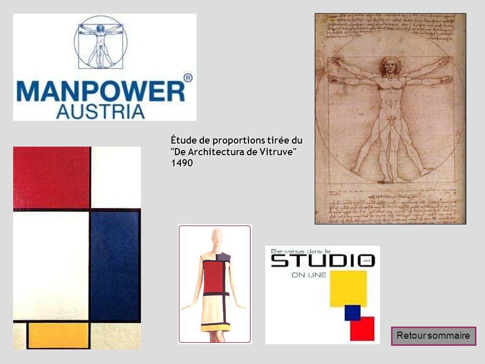 Étude de proportions tirée du De Architectura de Vitruve 1490
