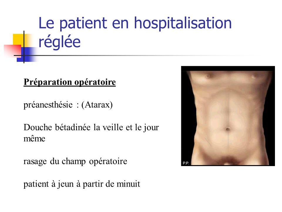 Le patient en hospitalisation réglée