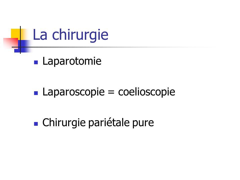 La chirurgie Laparotomie Laparoscopie = coelioscopie