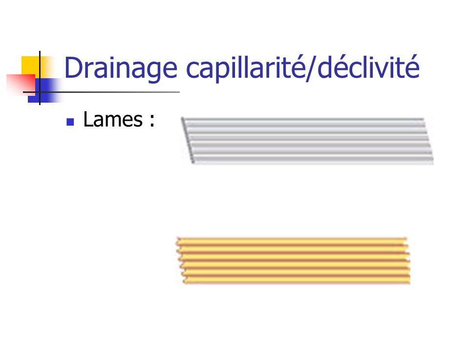 Drainage capillarité/déclivité