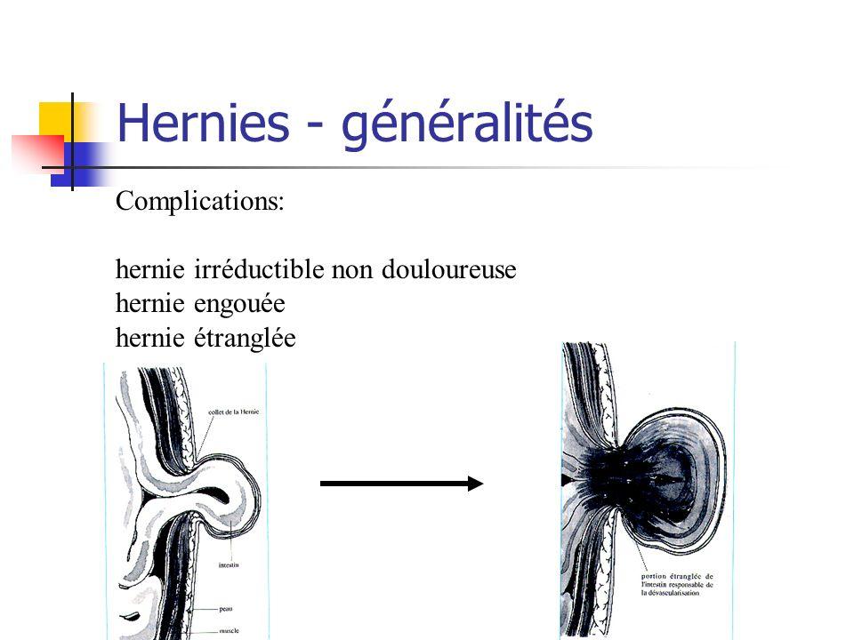Hernies - généralités Complications: