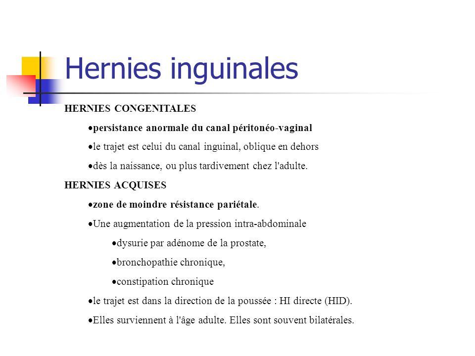 Hernies inguinales HERNIES CONGENITALES