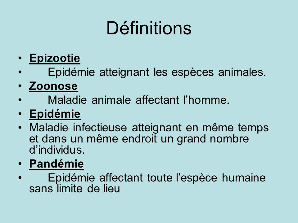 Définitions Epizootie Epidémie atteignant les espèces animales.