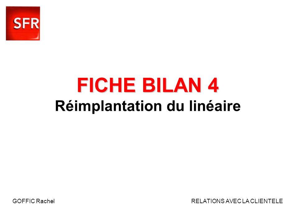 FICHE BILAN 4 Réimplantation du linéaire
