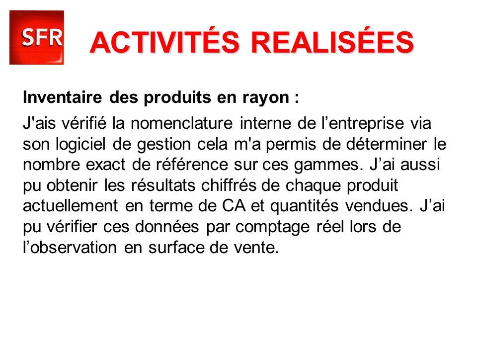 ACTIVITÉS REALISÉES Inventaire des produits en rayon :