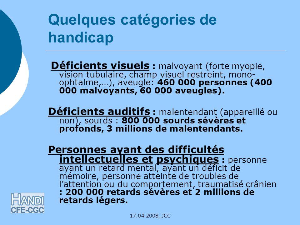 Quelques catégories de handicap