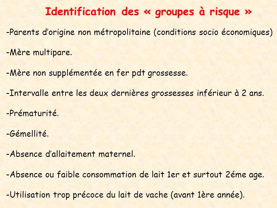 Identification des « groupes à risque »