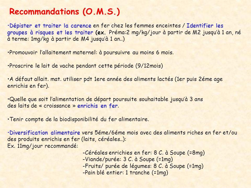 Recommandations (O.M.S.)