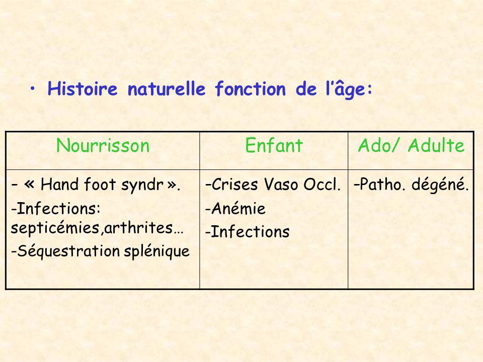 Histoire naturelle fonction de l'âge: Nourrisson Enfant Ado/ Adulte