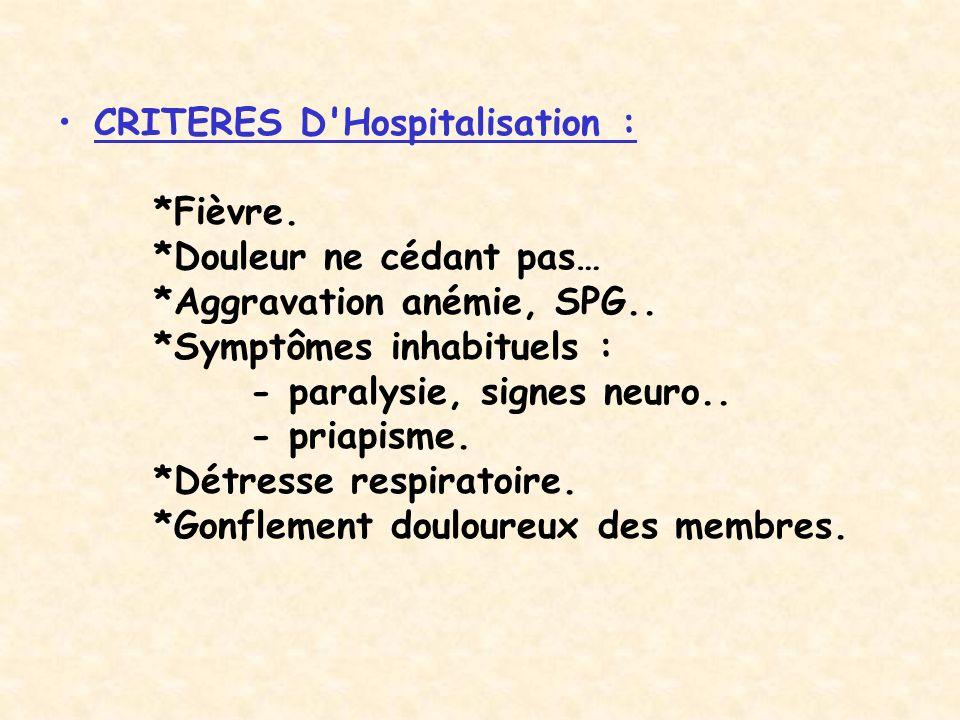 CRITERES D Hospitalisation :