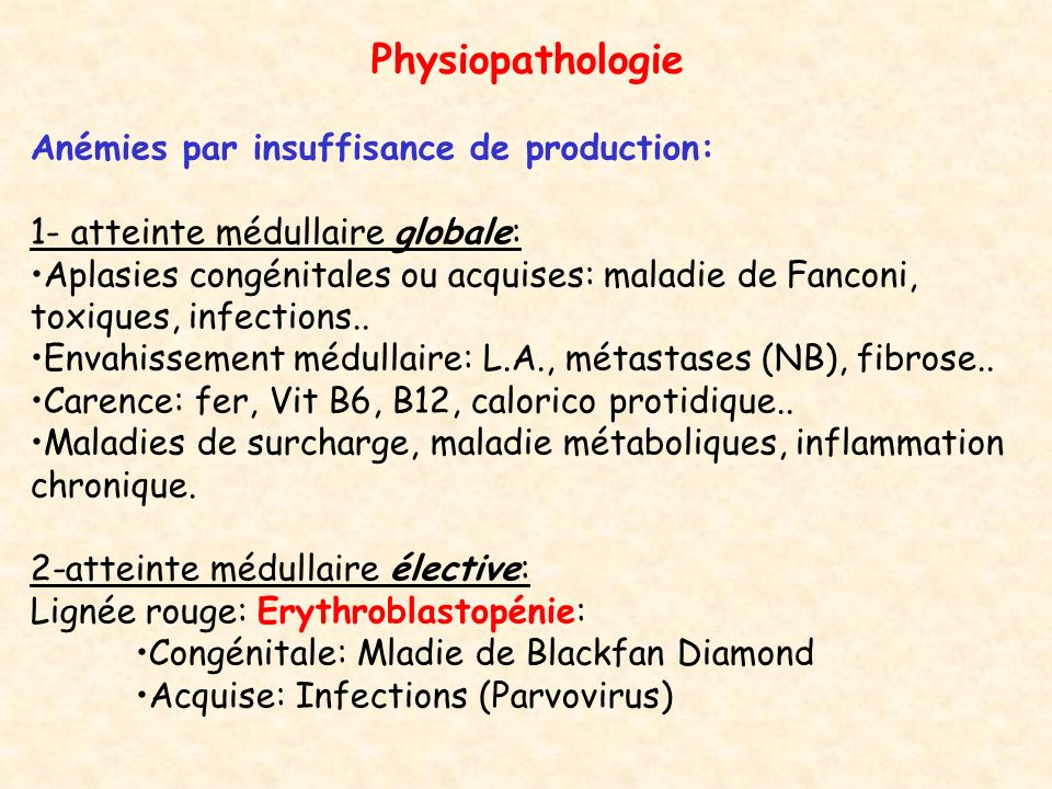 Physiopathologie Anémies par insuffisance de production: