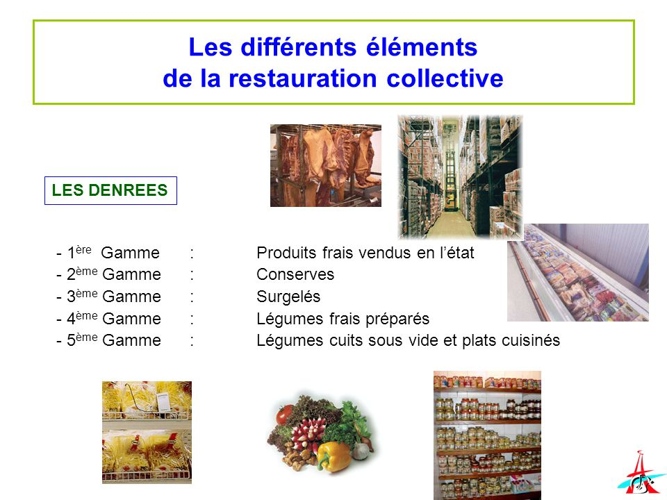 La m thode haccp service v t rinaire bspp ppt video for Conception cuisine restauration collective