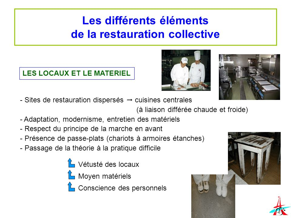 La m thode haccp service v t rinaire bspp ppt video for Responsable de cuisine collective