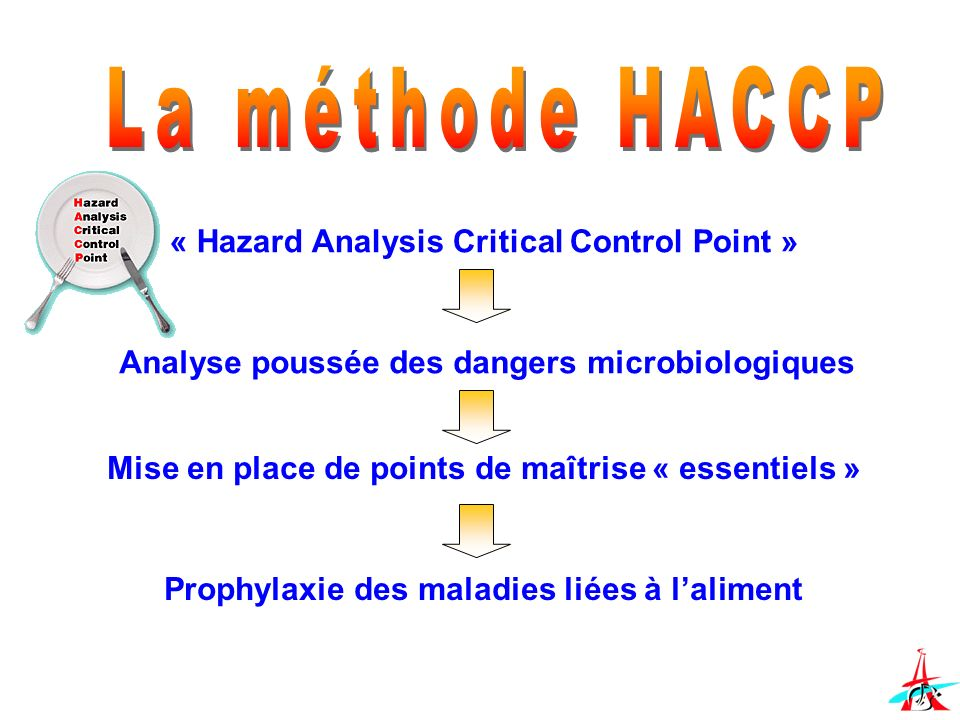 « Hazard Analysis Critical Control Point »