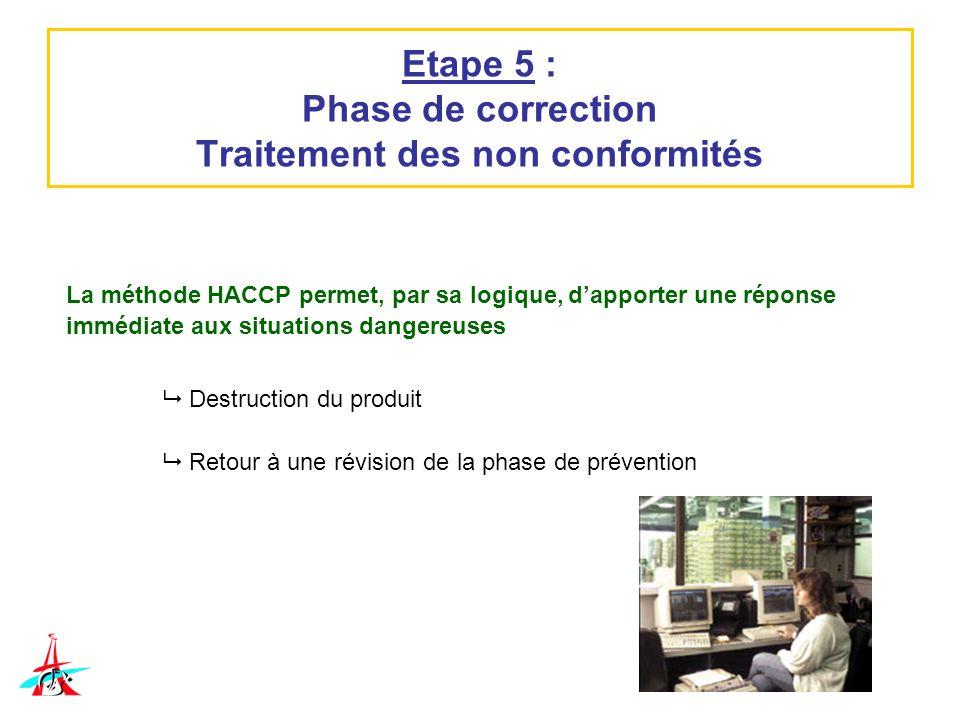 Etape 5 : Phase de correction Traitement des non conformités