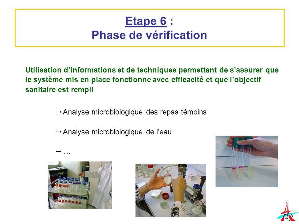 Etape 6 : Phase de vérification