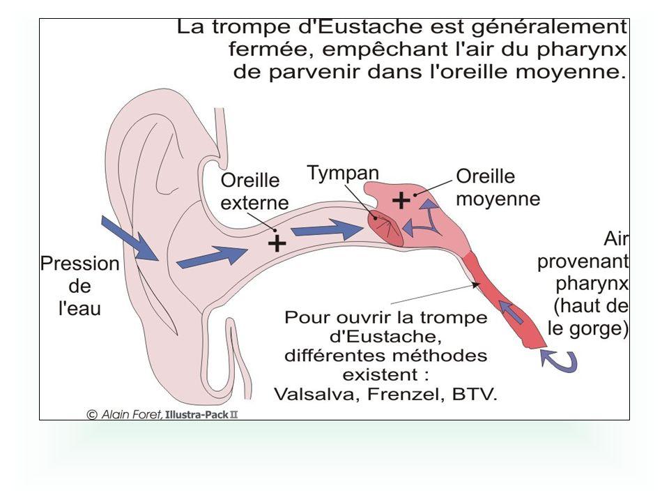 A la descente : Déséquilibre de pression entre l'oreille moyenne et la pression ambiante.