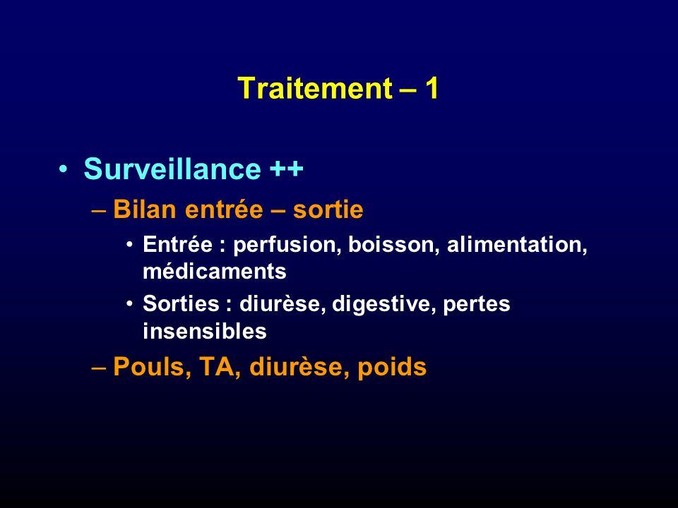 Traitement – 1 Surveillance ++ Bilan entrée – sortie