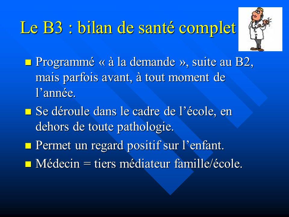 Le B3 : bilan de santé complet